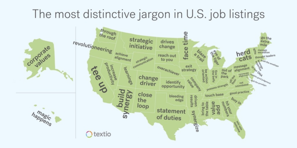 Here S A Map Of The Most Popular Business Jargon In Every State All O