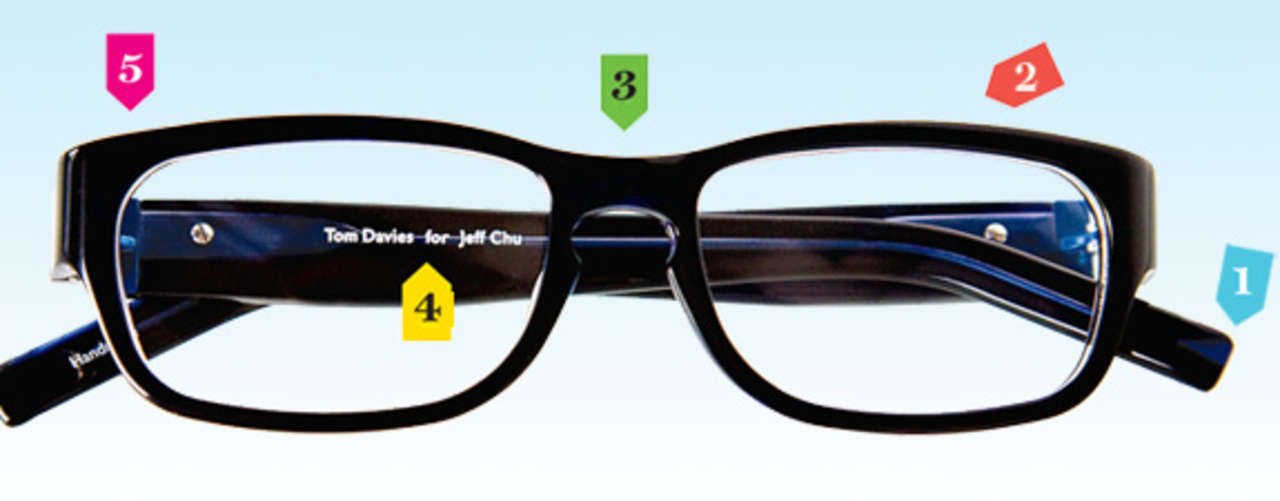 how custom eyewear will change the industry and your look