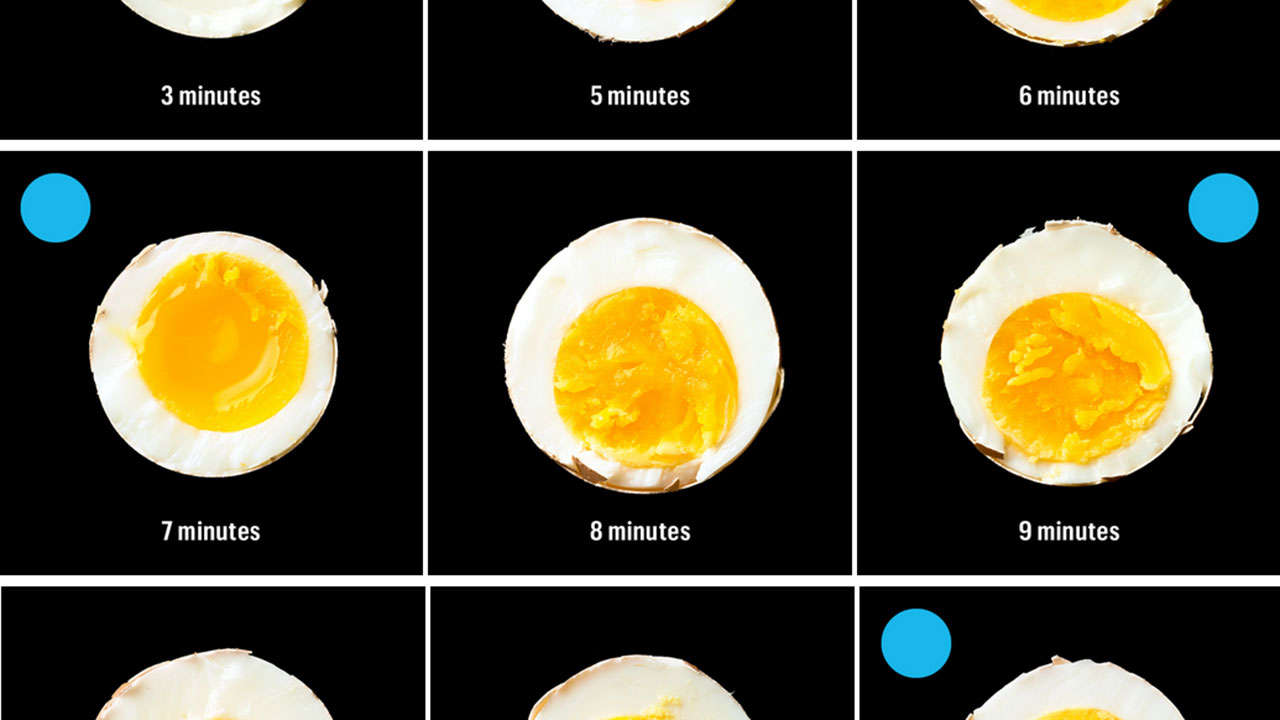 A Visual Guide To The Perfect Boiled Egg