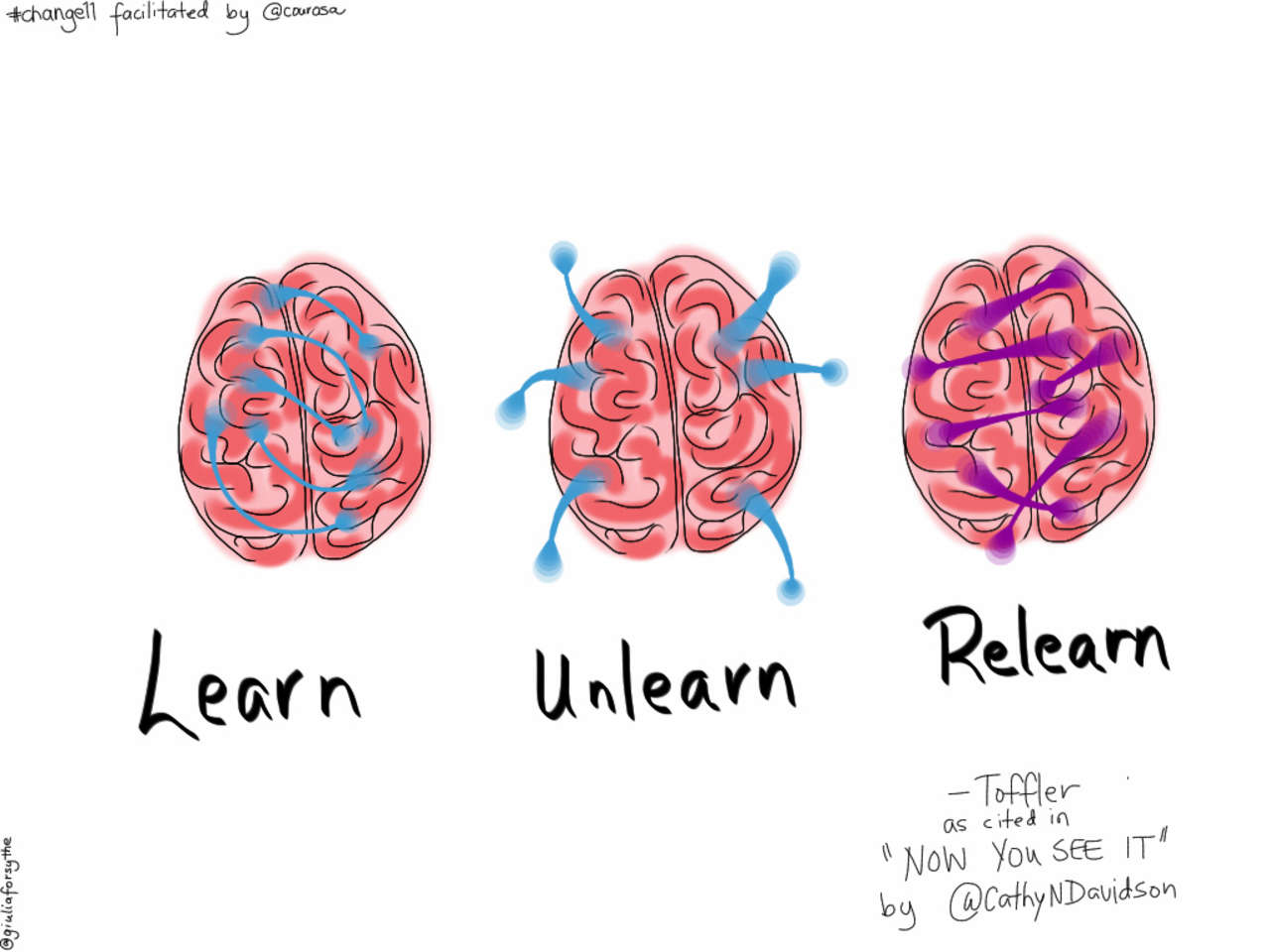 Learning to Unlearn and Relearn - Customer Experience Magazine