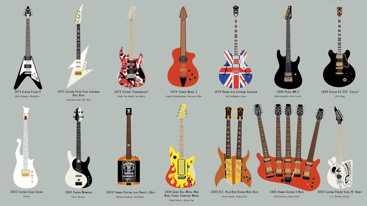 infographic 64 of the coolest guitars from the past 10 co design. Black Bedroom Furniture Sets. Home Design Ideas
