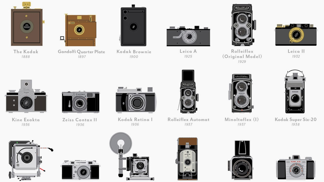 camera technology and how it changed Until recently camera technology was not advanced enough to be used in production cars how technology has changed the car industry 46 (92%) 10 votes.