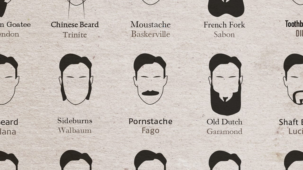 Different french beard styles