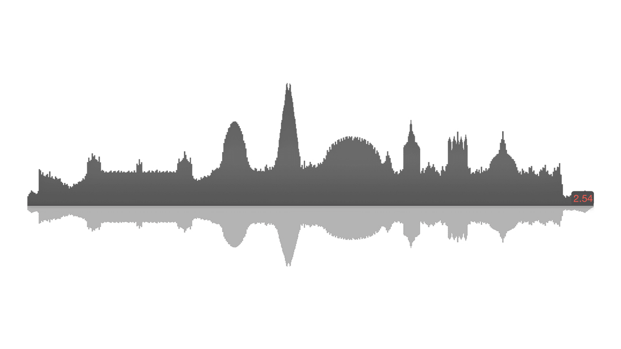 The London Big Sound Big City Story