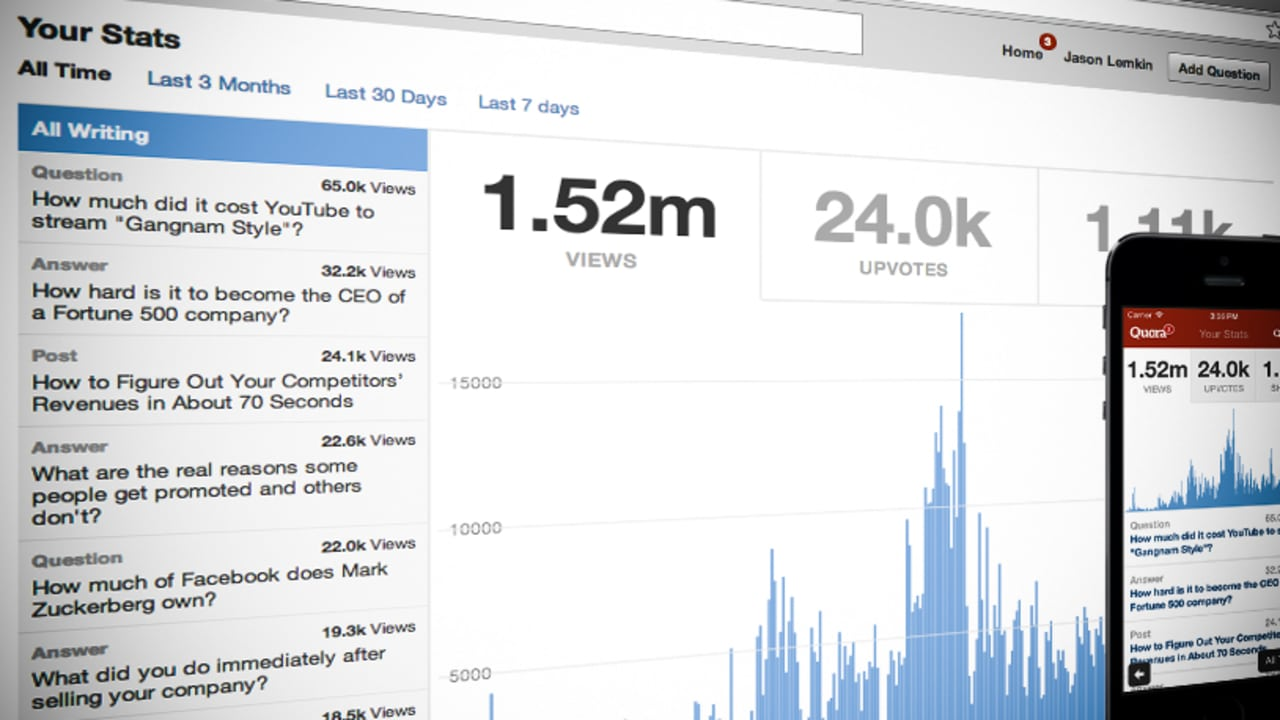 """€�quora Stats"""" Tells You If People Find Your Posts Useful"""