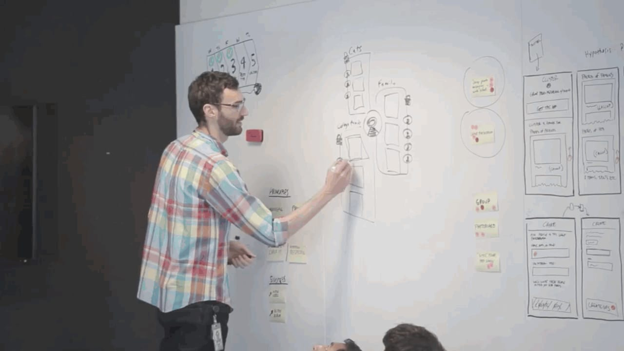 Google Ventures Design Studio