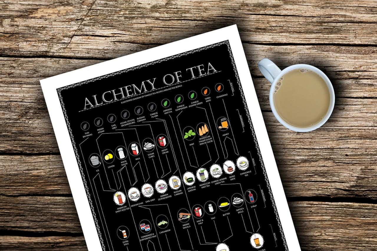 Alchemy tea