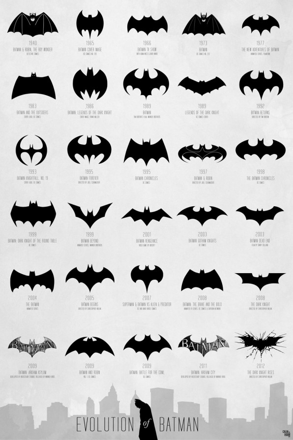 Infographic The Evolution Of Batman Logo From 1940