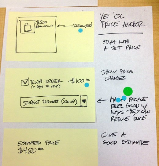 The  Steps To Creating A Great Storyboard