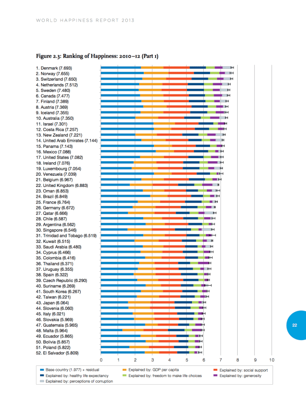 Nation Brand Perception and Attitude from Citizen and Non-Citizen Perspectives in Vietnam