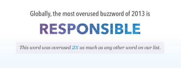 These Were The Most Used Words On LinkedIn Profiles In 2013 The