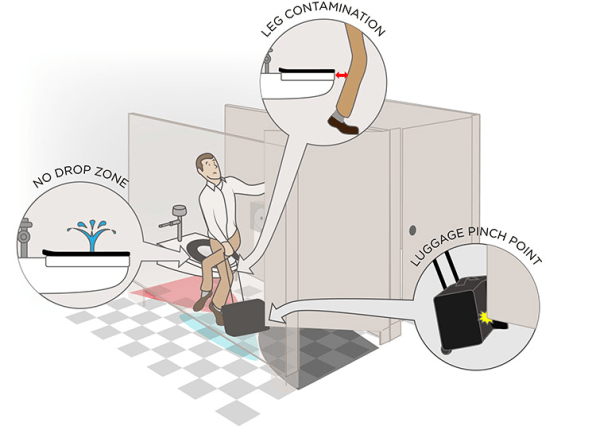 Bathroom Stall En Espaубol here's a better way to poop in airport stalls | where business and