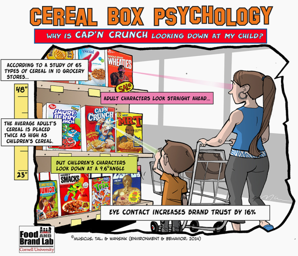 How Cereal Boxes Are Designed To Hypnotize You