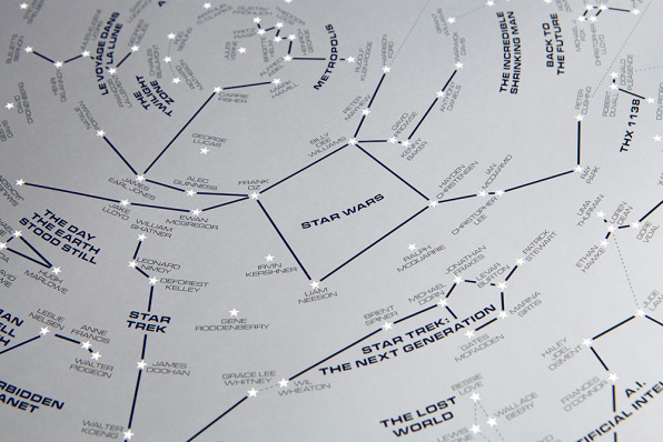 Sci-Fi And Horror Films Turned Into Star Charts