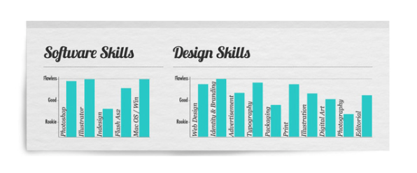 Hair Stylist Resume Objective Excel How To Create An Infographic Resume That Doesnt Repel Hiring  Resume Wording Examples Pdf with It Intern Resume Pdf While An Area Chart Might Appear To Be Visually Interesting It Is Also  Confusing When Used To Convey Skills Generally Our Skills Do Not Peak And  Decline  What Does Cv Mean In Resume Excel