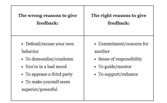 The Art And Science Of Giving And Receiving Criticism A