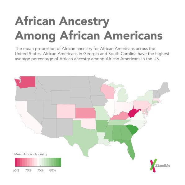 All Three Groups Had Asymmetrical Male And Female Ancestry Contributions With More European Male And More Native American And African Female Ancestors