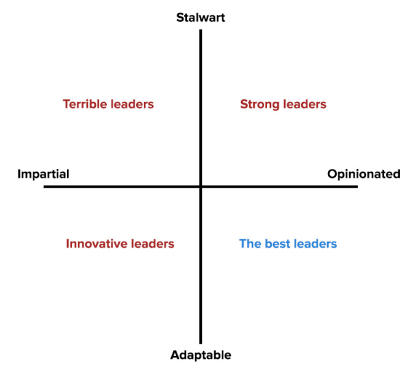 leadershi in business Visualizing what is possible, following trends in the industry, and taking risks to grow the business are all required of leaders productive leadership shows optimism and provides positive energy.