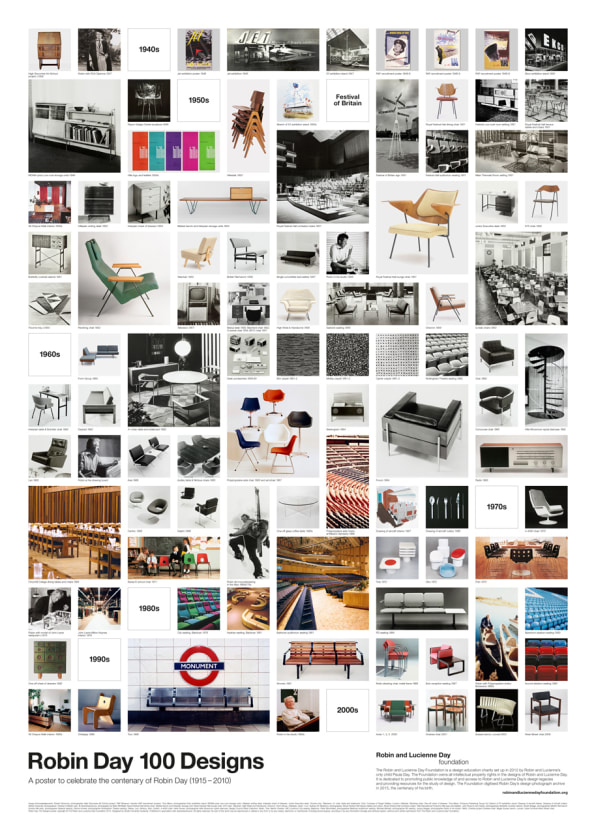 How Robin And Lucienne Day Transformed Post War British Co Design