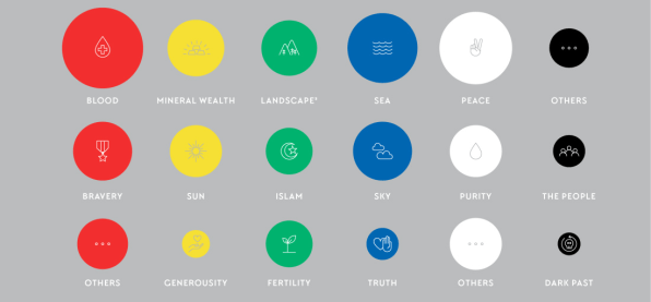 Meanings Of Colors the surprising meaning behind the most popular flag colors | where