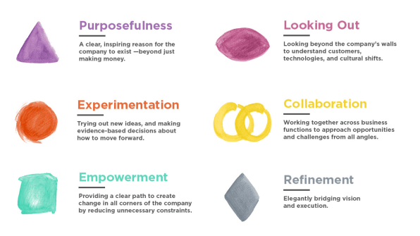 Qualidades empresas inovadoras IDEO