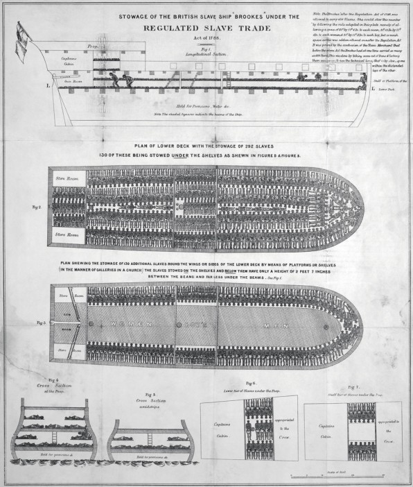 Infographic: The Slave-Ship Chart That Kindled The Abolitionist ...