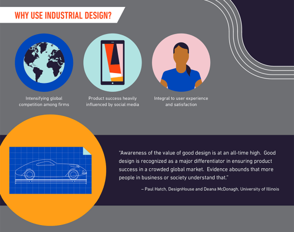 Proof that design is good for business in 8 statistics for Best industrial design companies