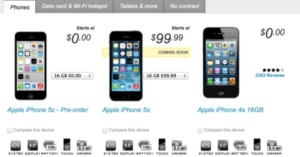 Sprint Offers Iphone 5c Free For New Customers Fast Company