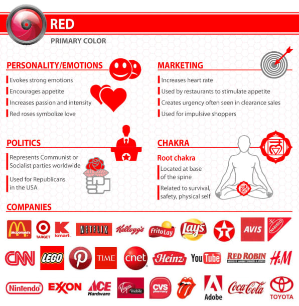 What Your Logo's Color Says About Your Company (Infographic ...