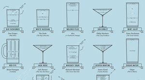 Infographic: The Signature Cocktails Of Your Favorite Fictional Boozehounds