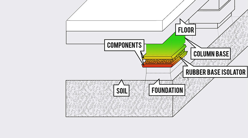infographic of the day how to earthquake proof a building