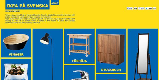 envisioning på svenska