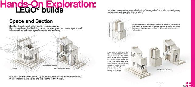 Architecture Design Page thegrid