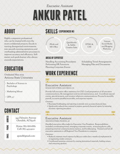 1000+ images about Résumé Aesthetics on Pinterest | Resume design ...