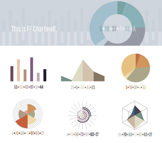 <p>FF Chartwell contains a multitude of chart styles.</p>