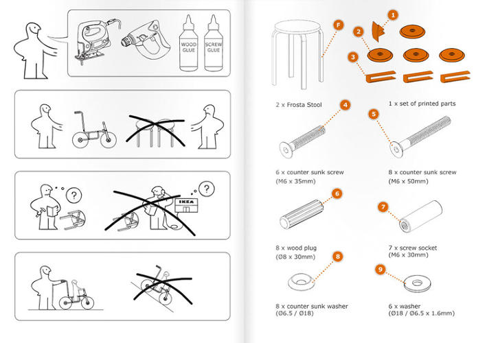 <p>Bhend even made Ikea-style instructions for the hack.</p>