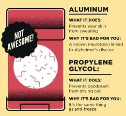 Deodorant with aluminium poison