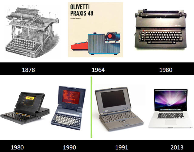 virtual keyboard design innovation in computing The invention of the modern computer keyboard with qwerty layout began with the invention of the typewriter.