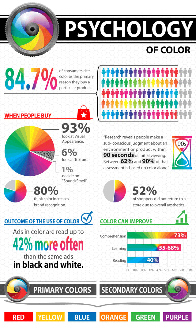 related images. Psychology Of Color In Logo Design ...