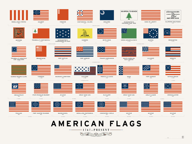 247 Years Of American Flags, Visualized