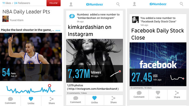 A Personalized News App At Its Simplest: No Articles, Just Data | Fast Company | Business + Innovation