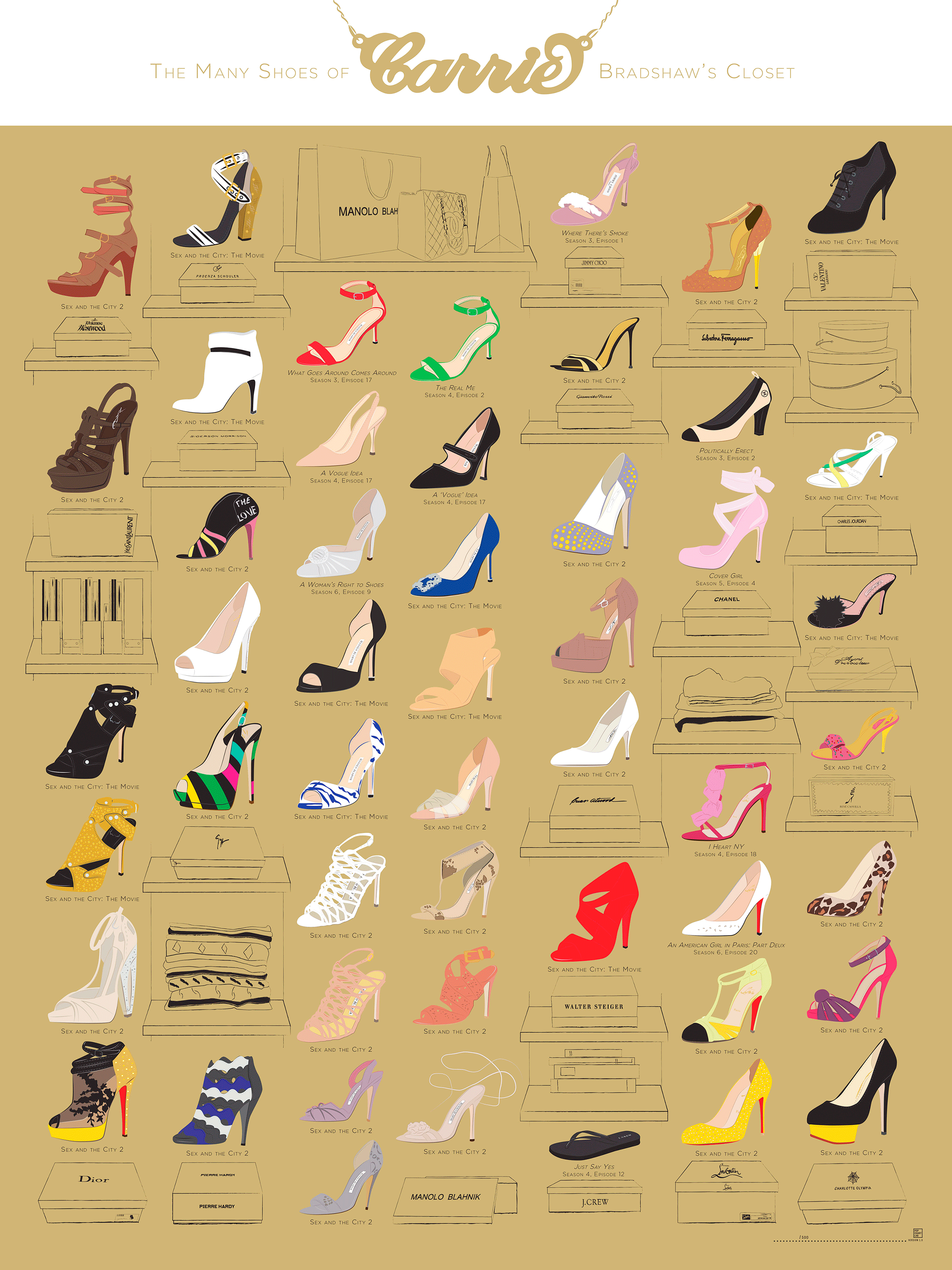 all shoes worn by Carrie Bradshaw
