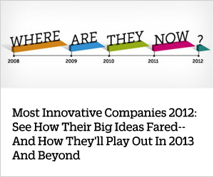 Most Innovative Companies - Where Are They Now?